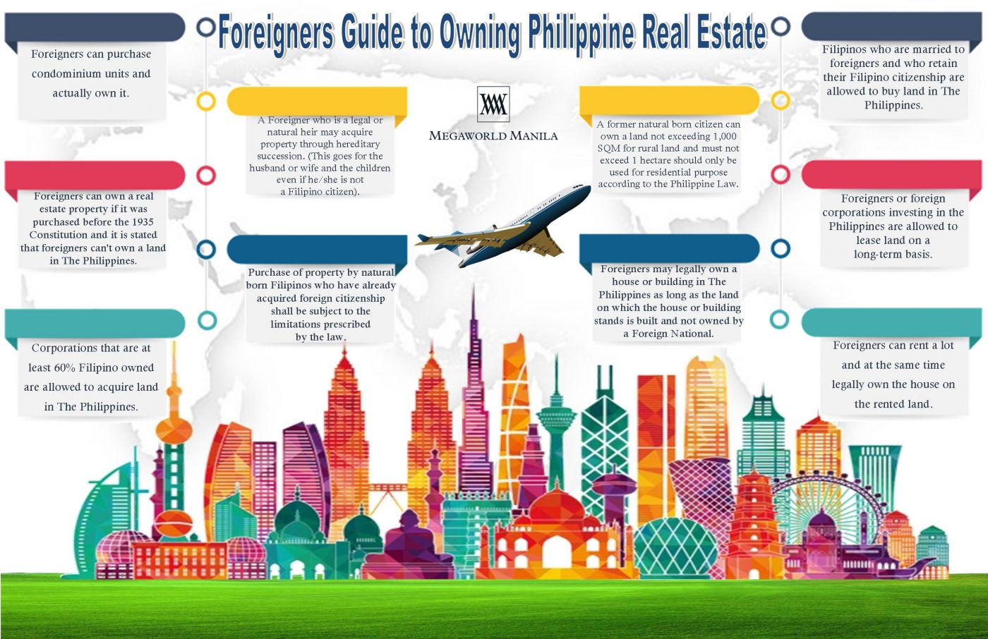 foreigners guide to owning real estate in the philippines
